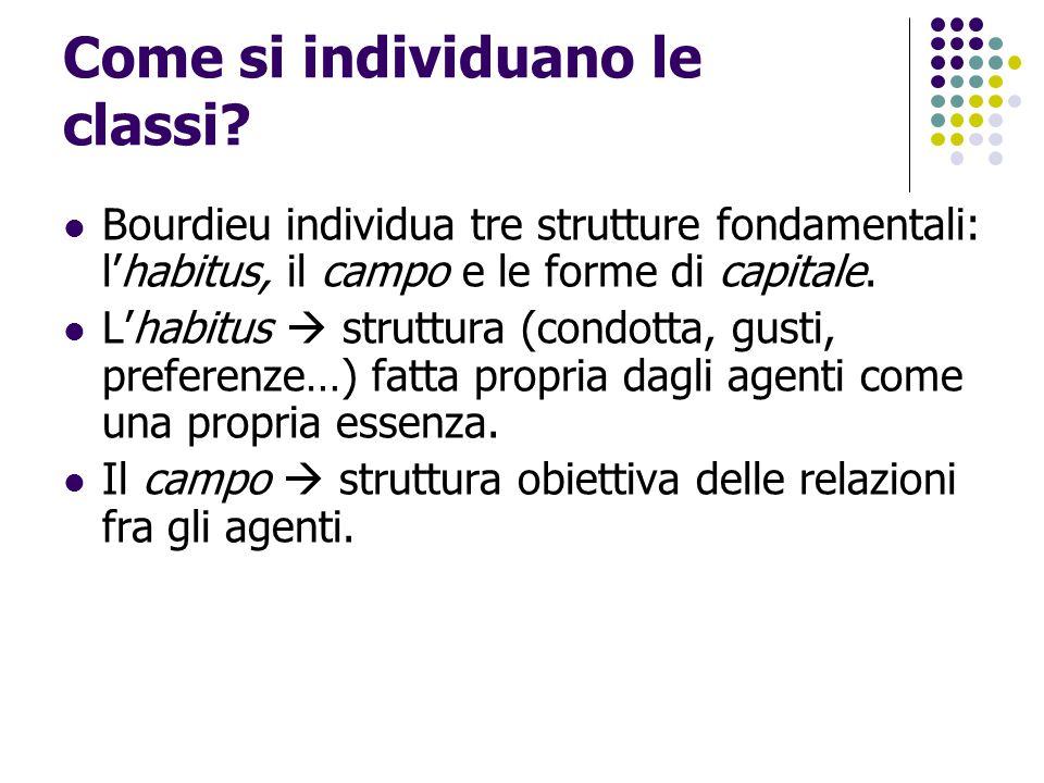 Come si individuano le classi? Bourdieu individua tre strutture fondamentali: l'habitus, il campo e le forme di capitale. L'habitus  struttura (condo