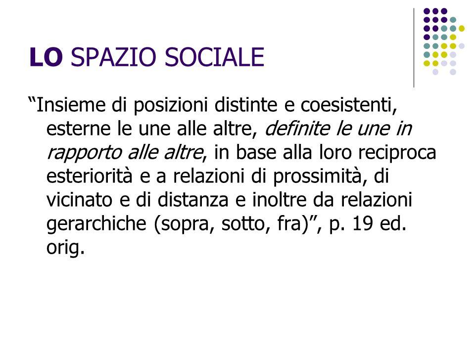 """LO SPAZIO SOCIALE """"Insieme di posizioni distinte e coesistenti, esterne le une alle altre, definite le une in rapporto alle altre, in base alla loro r"""