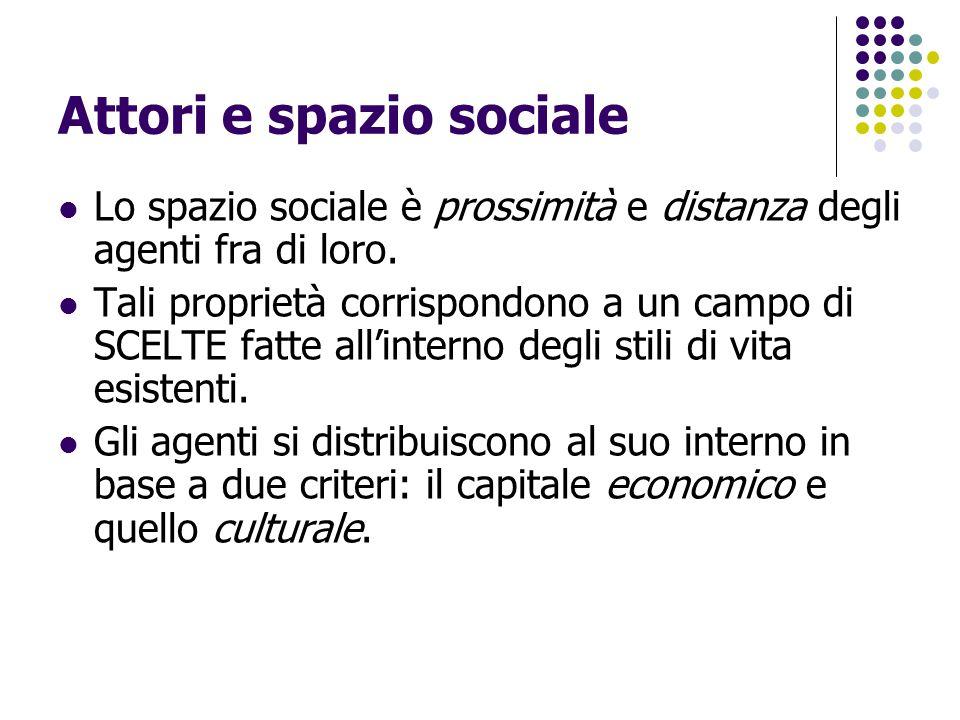 Attori e spazio sociale Lo spazio sociale è prossimità e distanza degli agenti fra di loro. Tali proprietà corrispondono a un campo di SCELTE fatte al