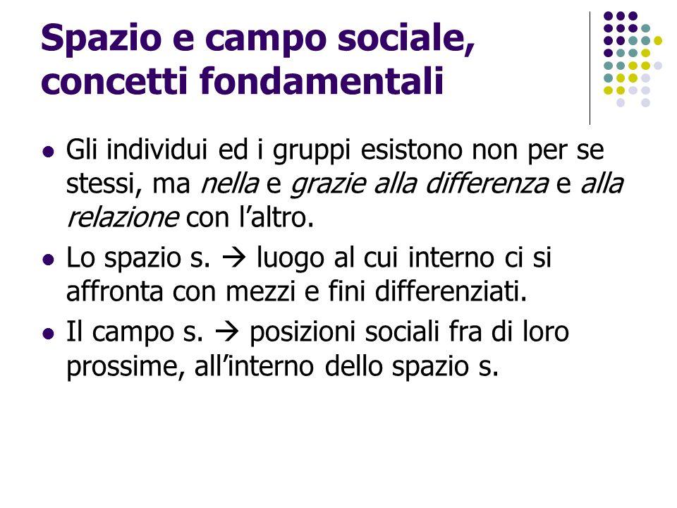 Spazio e campo sociale, concetti fondamentali Gli individui ed i gruppi esistono non per se stessi, ma nella e grazie alla differenza e alla relazione
