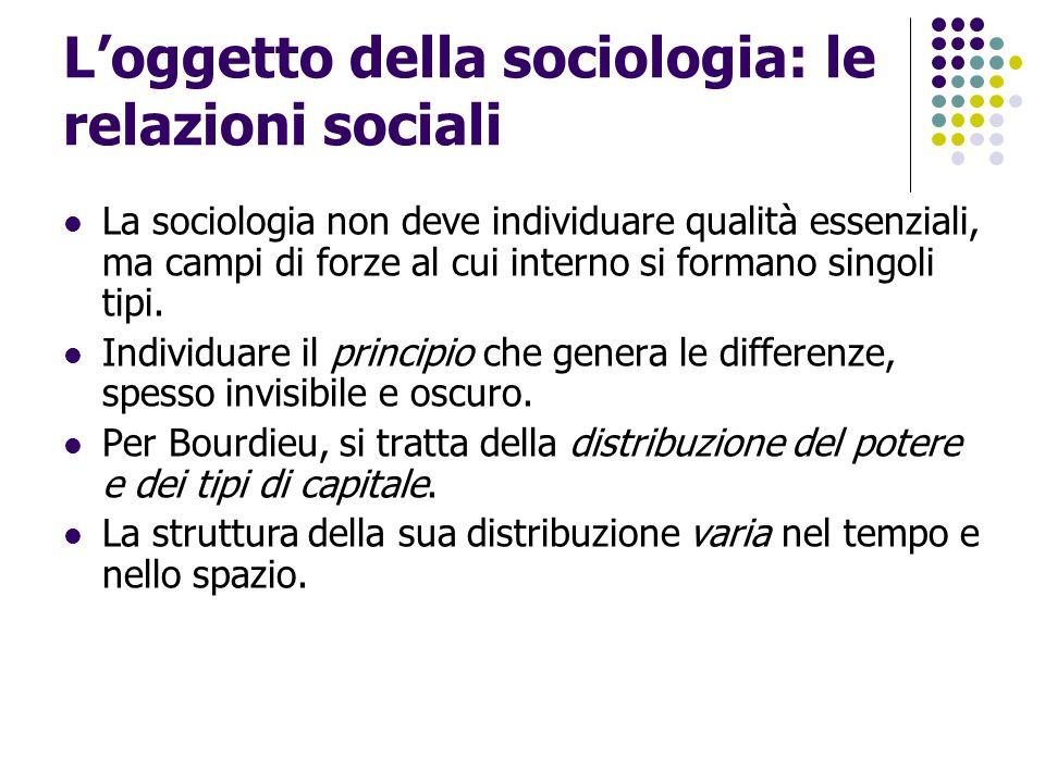 L'oggetto della sociologia: le relazioni sociali La sociologia non deve individuare qualità essenziali, ma campi di forze al cui interno si formano si