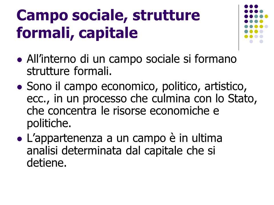 Campo sociale, strutture formali, capitale All'interno di un campo sociale si formano strutture formali. Sono il campo economico, politico, artistico,