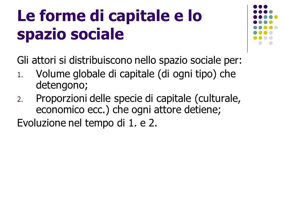 Le forme di capitale e lo spazio sociale Gli attori si distribuiscono nello spazio sociale per: 1. Volume globale di capitale (di ogni tipo) che deten