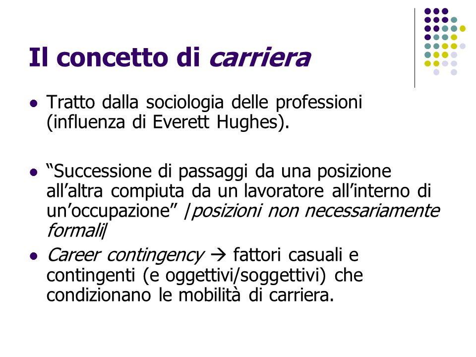 """Il concetto di carriera Tratto dalla sociologia delle professioni (influenza di Everett Hughes). """"Successione di passaggi da una posizione all'altra c"""