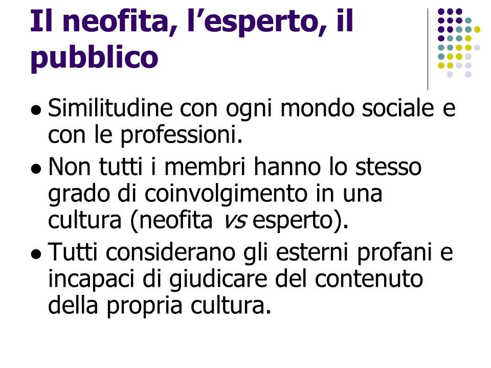 Il neofita, l'esperto, il pubblico Similitudine con ogni mondo sociale e con le professioni. Non tutti i membri hanno lo stesso grado di coinvolgiment