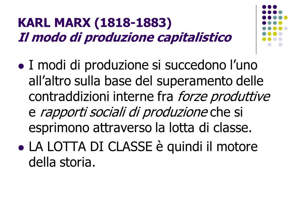 KARL MARX (1818-1883) Il modo di produzione capitalistico I modi di produzione si succedono l'uno all'altro sulla base del superamento delle contraddi