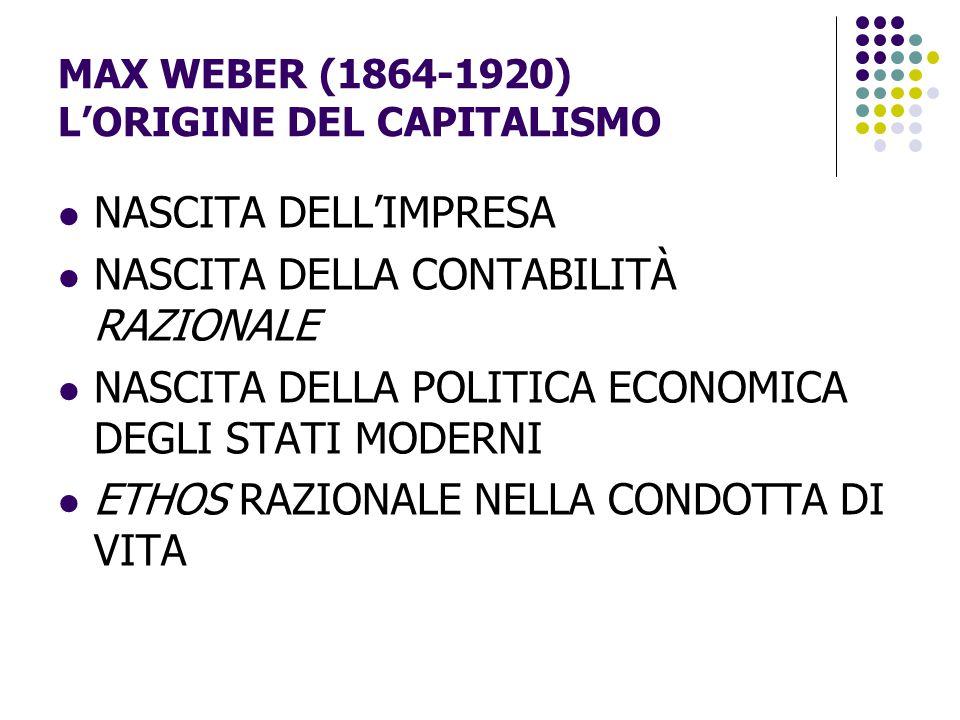 MAX WEBER (1864-1920) L'ORIGINE DEL CAPITALISMO NASCITA DELL'IMPRESA NASCITA DELLA CONTABILITÀ RAZIONALE NASCITA DELLA POLITICA ECONOMICA DEGLI STATI