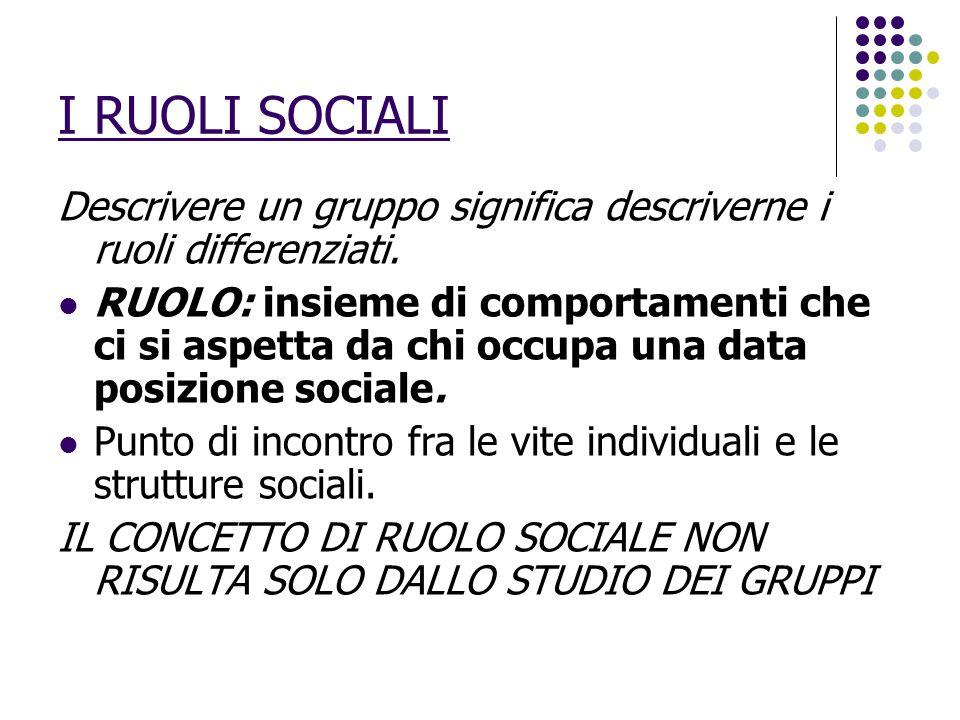 I RUOLI SOCIALI Descrivere un gruppo significa descriverne i ruoli differenziati. RUOLO: insieme di comportamenti che ci si aspetta da chi occupa una