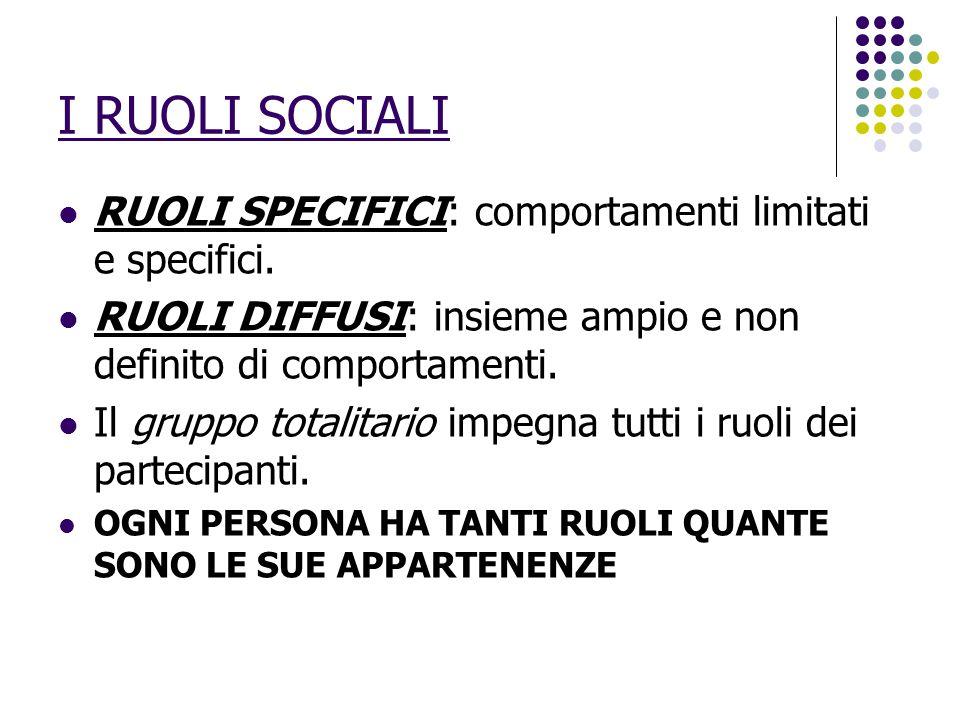 I RUOLI SOCIALI RUOLI SPECIFICI: comportamenti limitati e specifici. RUOLI DIFFUSI: insieme ampio e non definito di comportamenti. Il gruppo totalitar