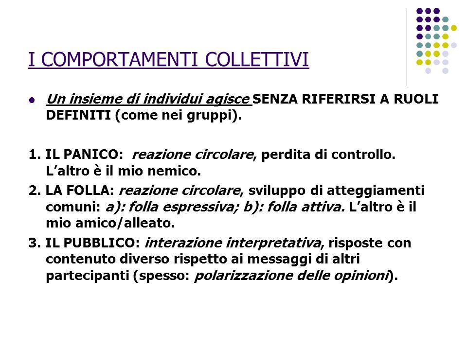 I COMPORTAMENTI COLLETTIVI Un insieme di individui agisce SENZA RIFERIRSI A RUOLI DEFINITI (come nei gruppi). 1. IL PANICO: reazione circolare, perdit