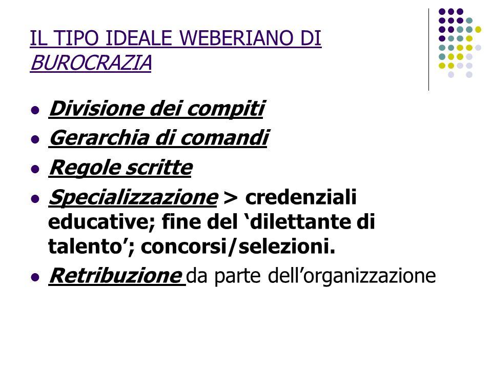 IL TIPO IDEALE WEBERIANO DI BUROCRAZIA Divisione dei compiti Gerarchia di comandi Regole scritte Specializzazione > credenziali educative; fine del 'd