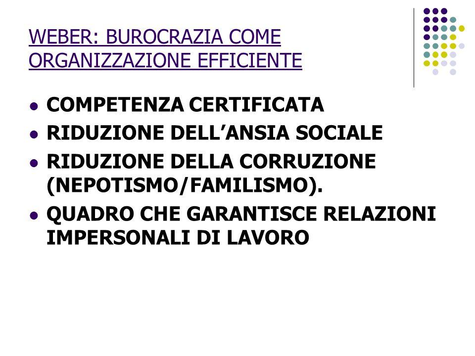 WEBER: BUROCRAZIA COME ORGANIZZAZIONE EFFICIENTE COMPETENZA CERTIFICATA RIDUZIONE DELL'ANSIA SOCIALE RIDUZIONE DELLA CORRUZIONE (NEPOTISMO/FAMILISMO).