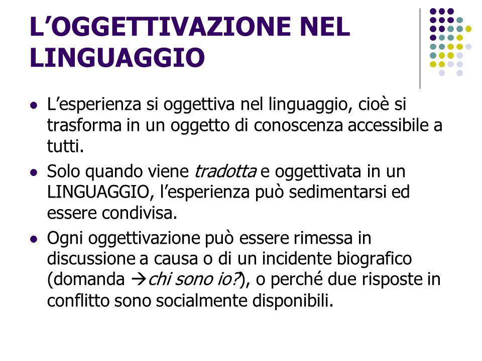 L'OGGETTIVAZIONE NEL LINGUAGGIO L'esperienza si oggettiva nel linguaggio, cioè si trasforma in un oggetto di conoscenza accessibile a tutti. Solo quan
