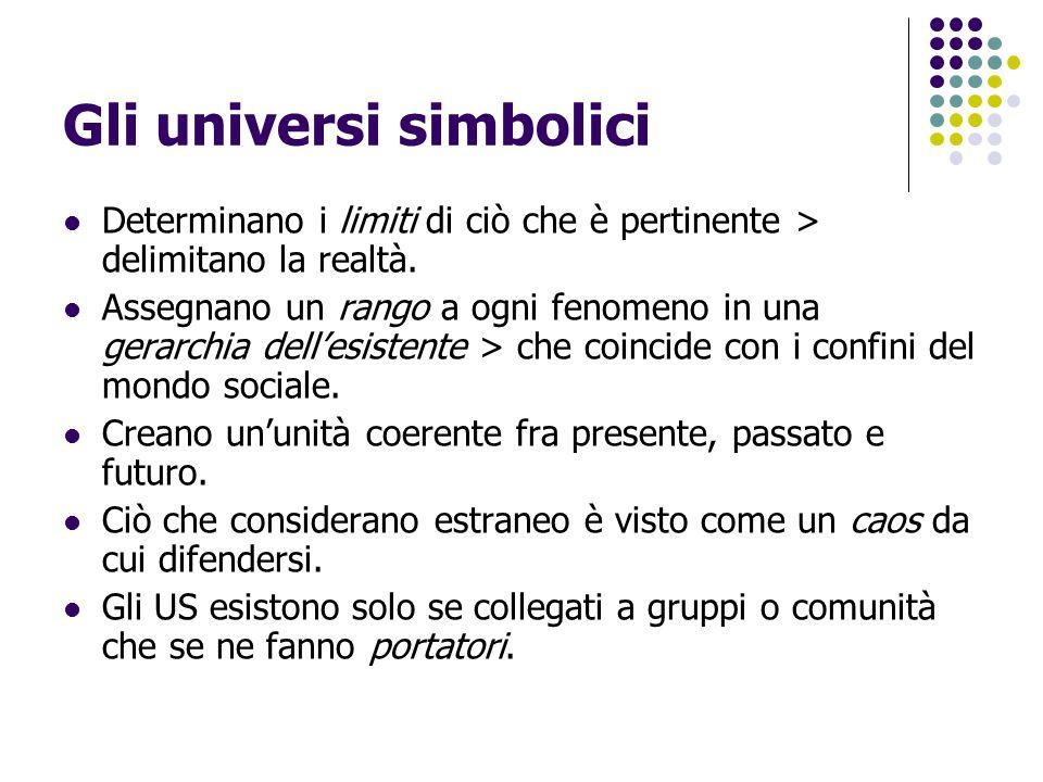 Gli universi simbolici Determinano i limiti di ciò che è pertinente > delimitano la realtà. Assegnano un rango a ogni fenomeno in una gerarchia dell'e