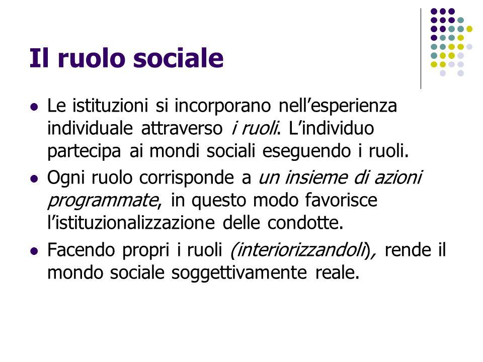 Il ruolo sociale Le istituzioni si incorporano nell'esperienza individuale attraverso i ruoli. L'individuo partecipa ai mondi sociali eseguendo i ruol