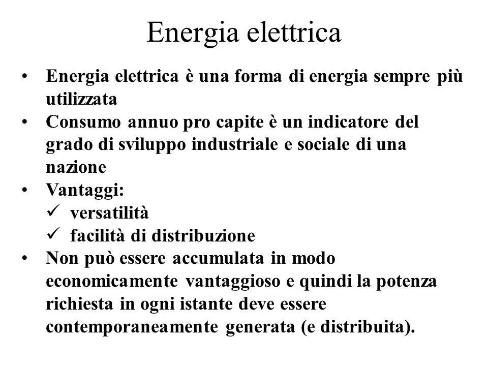 Energia elettrica Energia elettrica è una forma di energia sempre più utilizzata Consumo annuo pro capite è un indicatore del grado di sviluppo indust