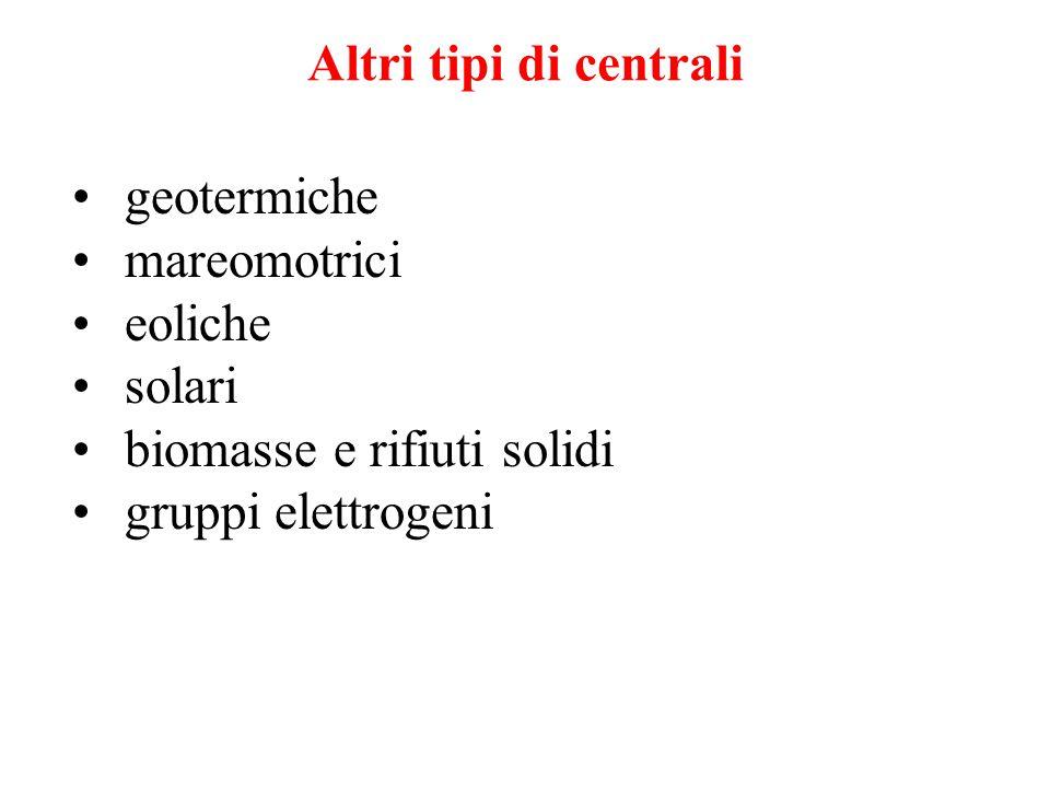 Altri tipi di centrali geotermiche mareomotrici eoliche solari biomasse e rifiuti solidi gruppi elettrogeni
