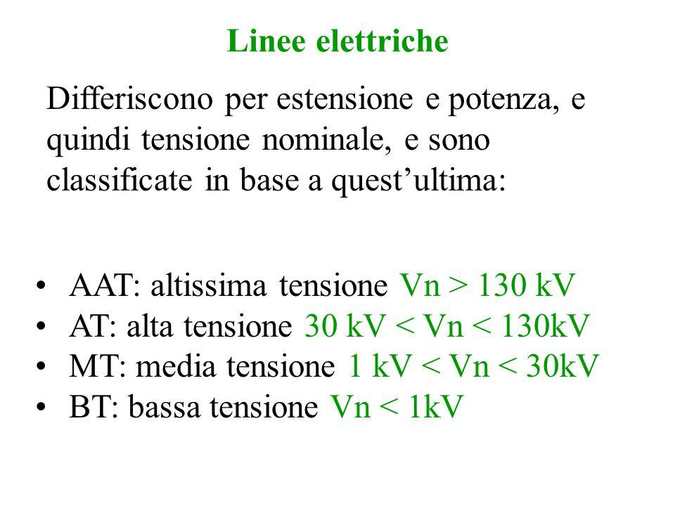 Linee elettriche Differiscono per estensione e potenza, e quindi tensione nominale, e sono classificate in base a quest'ultima: AAT: altissima tension