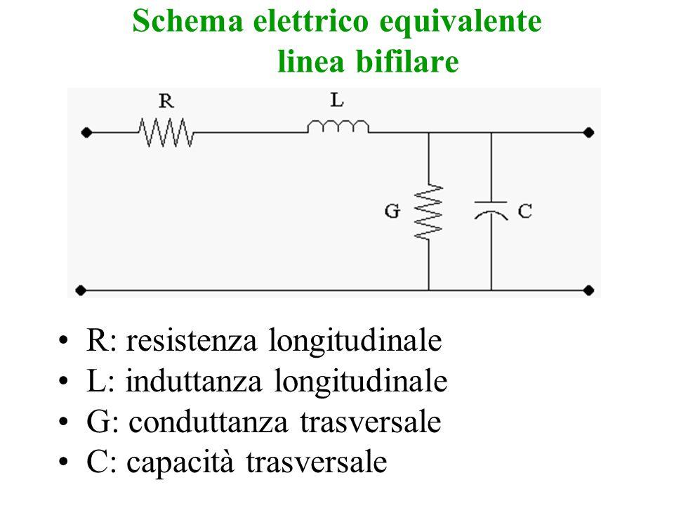 Schema elettrico equivalente linea bifilare R: resistenza longitudinale L: induttanza longitudinale G: conduttanza trasversale C: capacità trasversale