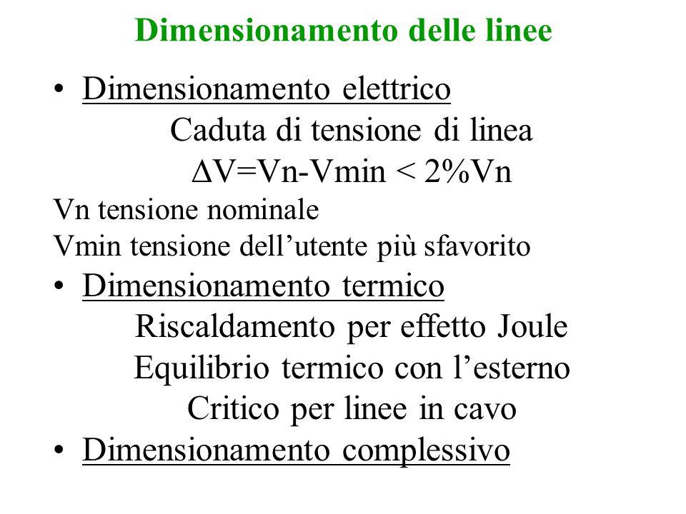 Dimensionamento delle linee Dimensionamento elettrico Caduta di tensione di linea  V=Vn-Vmin < 2%Vn Vn tensione nominale Vmin tensione dell'utente pi