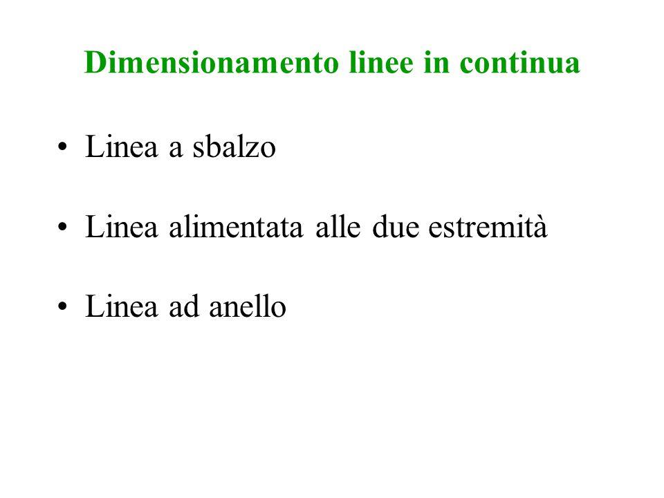Dimensionamento linee in continua Linea a sbalzo Linea alimentata alle due estremità Linea ad anello
