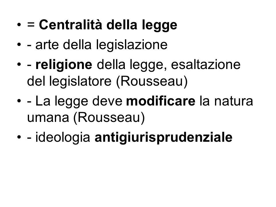 = Centralità della legge - arte della legislazione - religione della legge, esaltazione del legislatore (Rousseau) - La legge deve modificare la natur