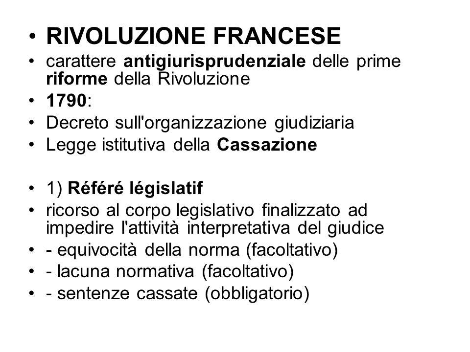 RIVOLUZIONE FRANCESE carattere antigiurisprudenziale delle prime riforme della Rivoluzione 1790: Decreto sull'organizzazione giudiziaria Legge istitut