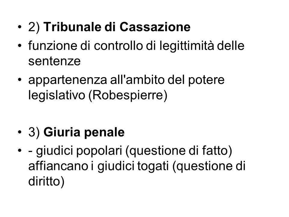 2) Tribunale di Cassazione funzione di controllo di legittimità delle sentenze appartenenza all'ambito del potere legislativo (Robespierre) 3) Giuria
