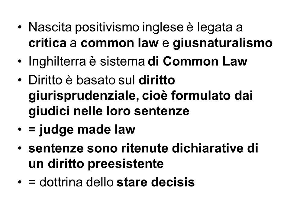 Nascita positivismo inglese è legata a critica a common law e giusnaturalismo Inghilterra è sistema di Common Law Diritto è basato sul diritto giurisp