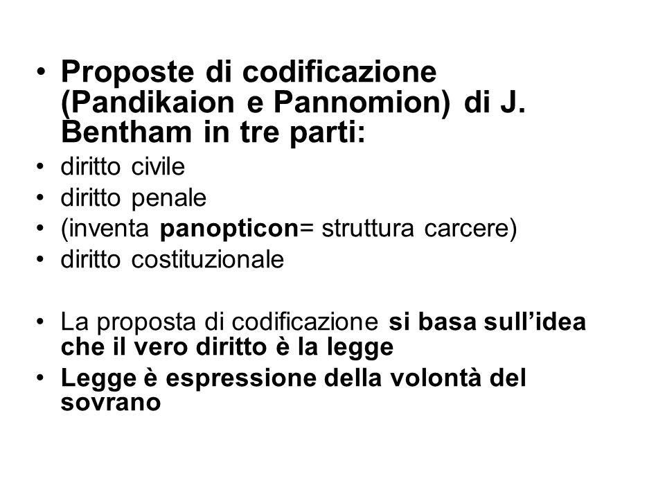 Proposte di codificazione (Pandikaion e Pannomion) di J. Bentham in tre parti: diritto civile diritto penale (inventa panopticon= struttura carcere) d