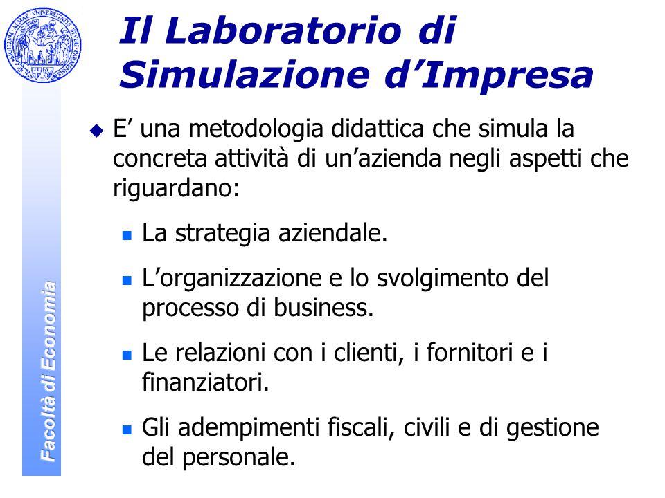 Il Laboratorio di Simulazione d'Impresa  E' una metodologia didattica che simula la concreta attività di un'azienda negli aspetti che riguardano: La strategia aziendale.