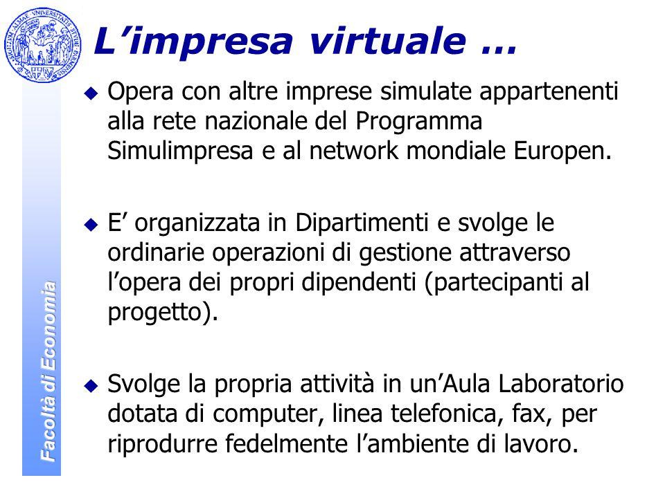  Opera con altre imprese simulate appartenenti alla rete nazionale del Programma Simulimpresa e al network mondiale Europen.