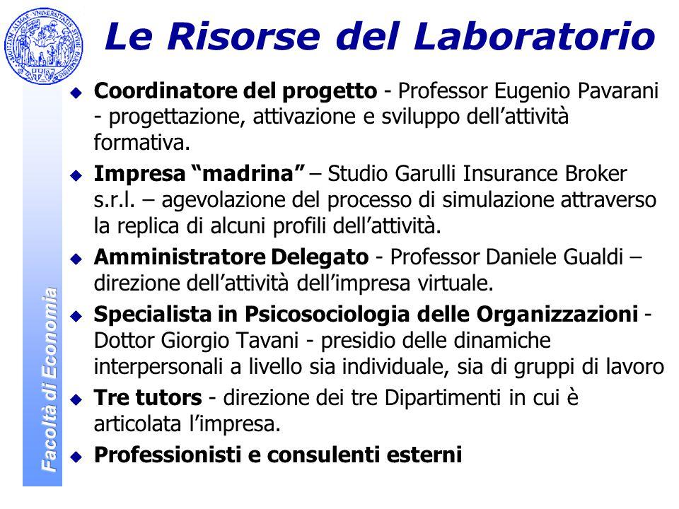 Le Risorse del Laboratorio  Coordinatore del progetto - Professor Eugenio Pavarani - progettazione, attivazione e sviluppo dell'attività formativa.