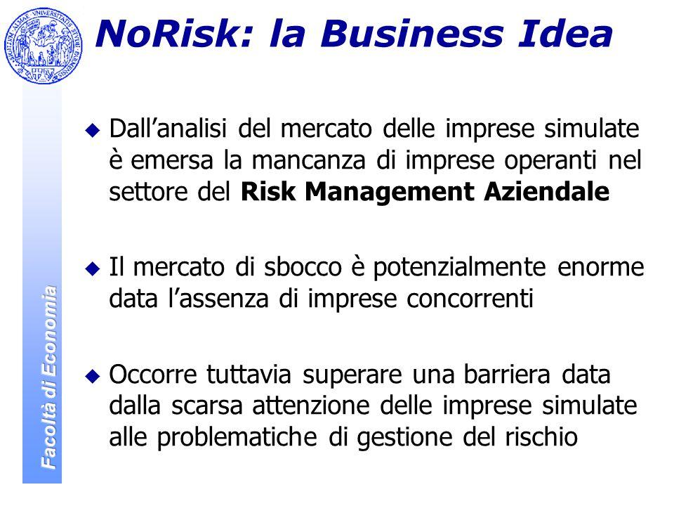 NoRisk: la Business Idea  Dall'analisi del mercato delle imprese simulate è emersa la mancanza di imprese operanti nel settore del Risk Management Aziendale  Il mercato di sbocco è potenzialmente enorme data l'assenza di imprese concorrenti  Occorre tuttavia superare una barriera data dalla scarsa attenzione delle imprese simulate alle problematiche di gestione del rischio