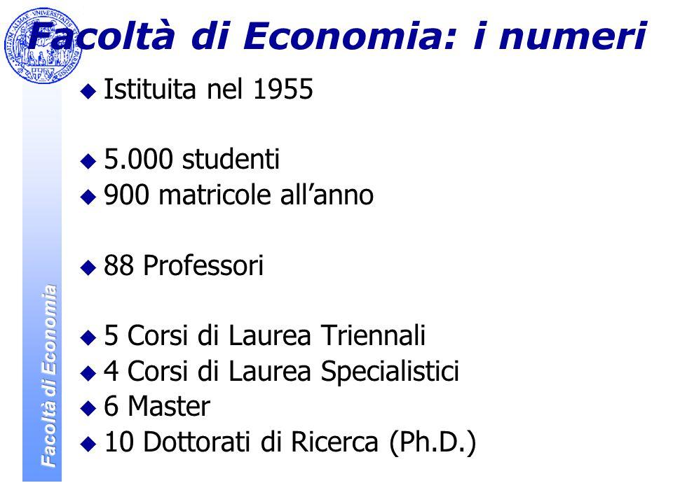 Facoltà di Economia: i numeri  Istituita nel 1955  5.000 studenti  900 matricole all'anno  88 Professori  5 Corsi di Laurea Triennali  4 Corsi di Laurea Specialistici  6 Master  10 Dottorati di Ricerca (Ph.D.)