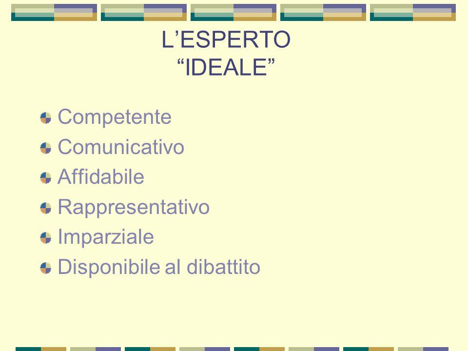 """L'ESPERTO """"IDEALE"""" Competente Comunicativo Affidabile Rappresentativo Imparziale Disponibile al dibattito"""