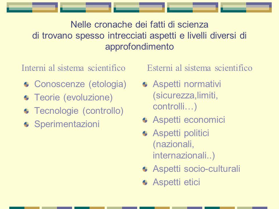Nelle cronache dei fatti di scienza di trovano spesso intrecciati aspetti e livelli diversi di approfondimento Conoscenze (etologia) Teorie (evoluzion