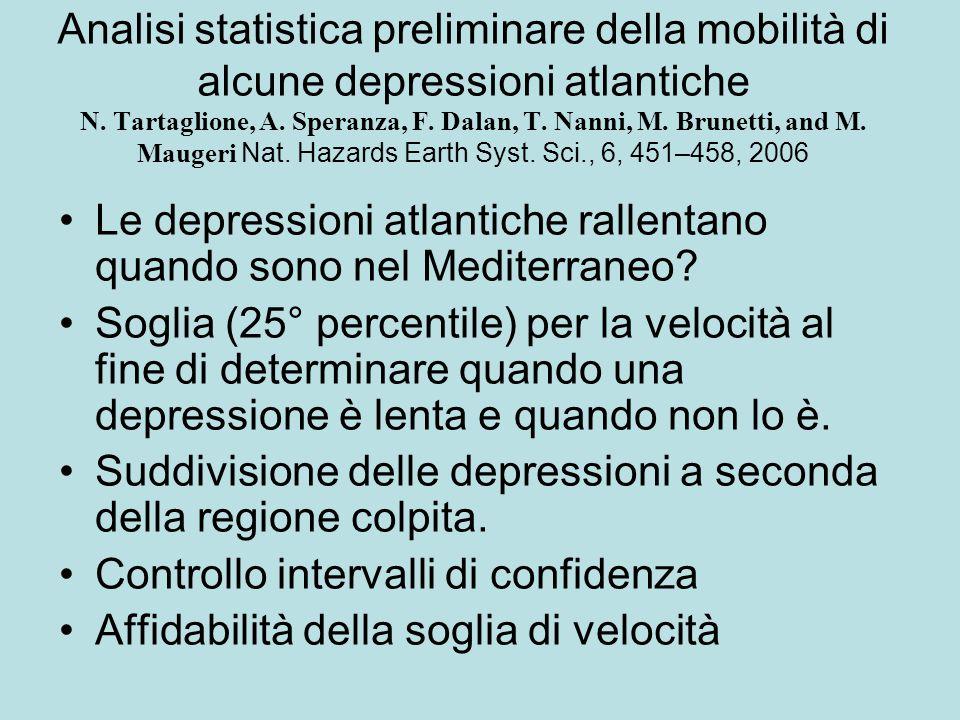 Ricerca di similarità tra depressioni N.Tartaglione, M.