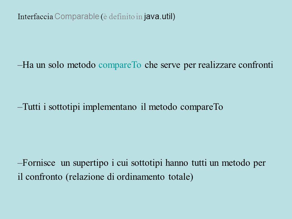 Interfaccia Comparable (è definito in java.util) –Ha un solo metodo compareTo che serve per realizzare confronti –Tutti i sottotipi implementano il metodo compareTo –Fornisce un supertipo i cui sottotipi hanno tutti un metodo per il confronto (relazione di ordinamento totale)