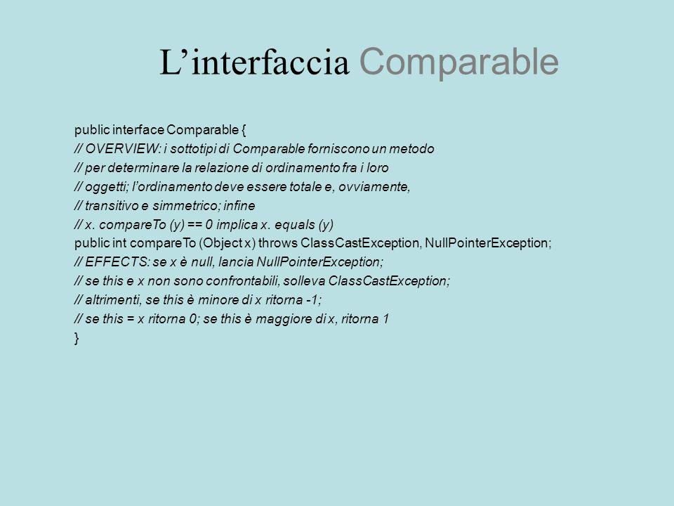 L'interfaccia Comparable public interface Comparable { // OVERVIEW: i sottotipi di Comparable forniscono un metodo // per determinare la relazione di