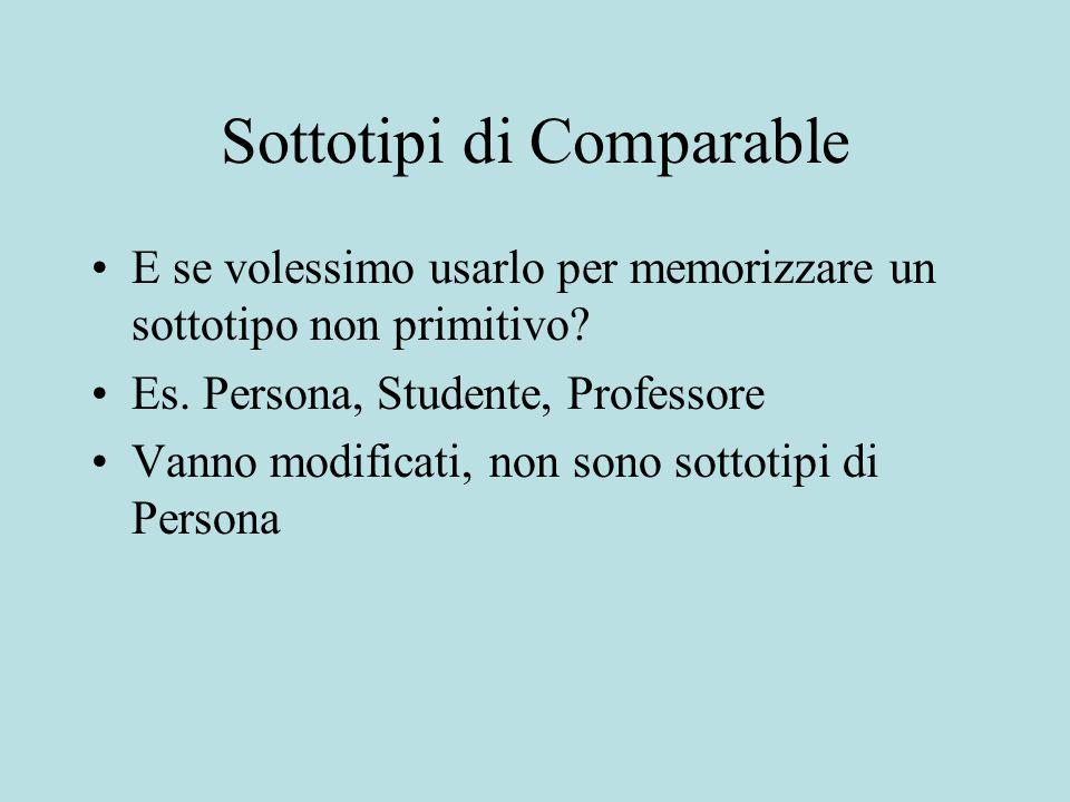 Sottotipi di Comparable E se volessimo usarlo per memorizzare un sottotipo non primitivo.