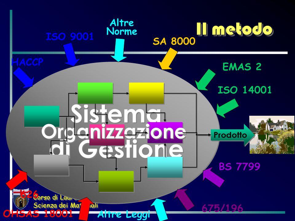 Corso di Laurea in Scienza dei Materiali Sistema di Gestione Sistema di Gestione Il metodo Prodotto SA 8000 BS 7799 OHSAS 18001 ISO 14001 626 675/196 ISO 9001 HACCP Organizzazione EMAS 2 Altre Norme Altre Leggi