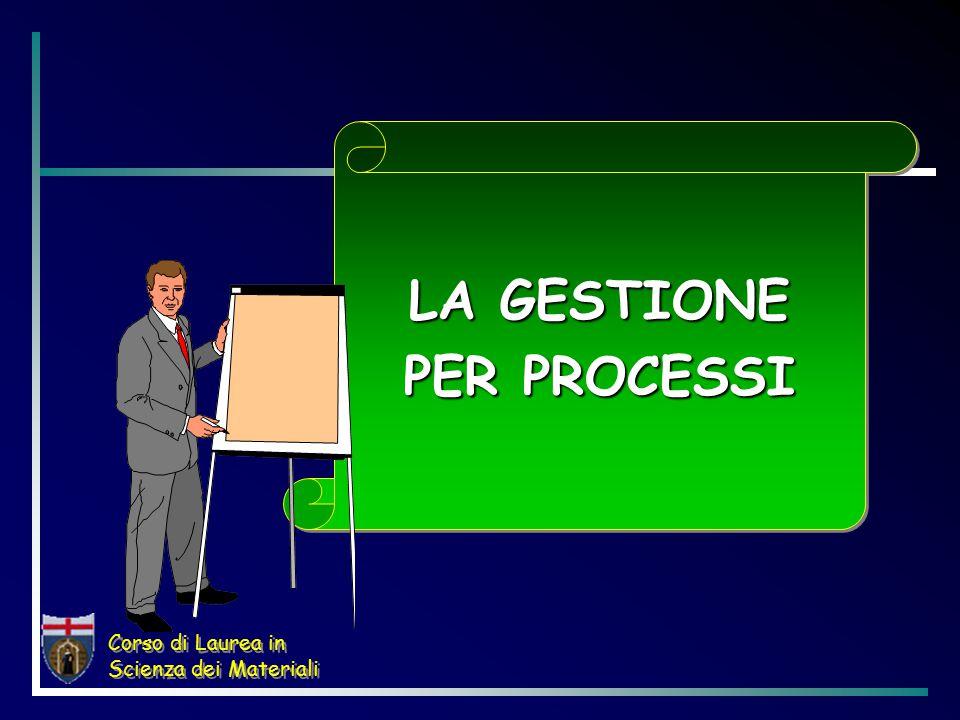 Corso di Laurea in Scienza dei Materiali LA GESTIONE PER PROCESSI LA GESTIONE PER PROCESSI