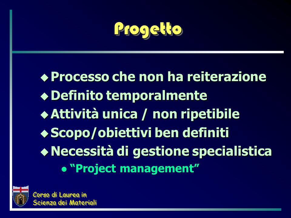 Corso di Laurea in Scienza dei Materiali ProgettoProgetto  Processo che non ha reiterazione  Definito temporalmente  Attività unica / non ripetibile  Scopo/obiettivi ben definiti  Necessità di gestione specialistica Project management
