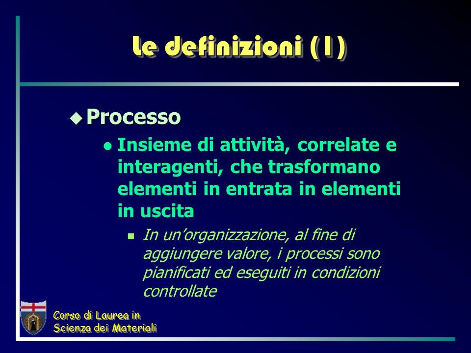Corso di Laurea in Scienza dei Materiali Le definizioni (1)  Processo Insieme di attività, correlate e interagenti, che trasformano elementi in entrata in elementi in uscita In un'organizzazione, al fine di aggiungere valore, i processi sono pianificati ed eseguiti in condizioni controllate