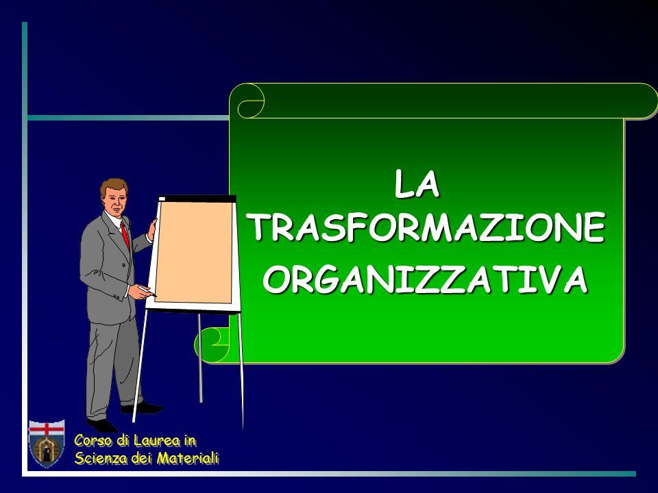Corso di Laurea in Scienza dei Materiali LA TRASFORMAZIONE ORGANIZZATIVA ORGANIZZATIVA