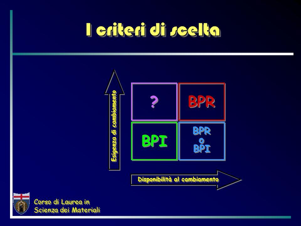 Corso di Laurea in Scienza dei Materiali I criteri di scelta .