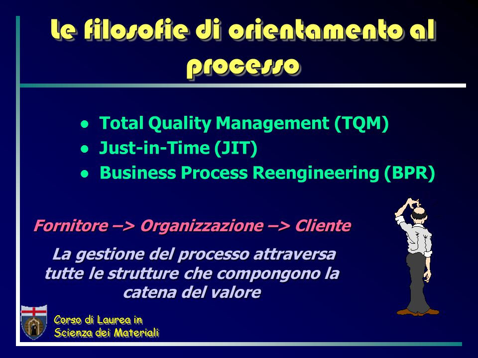 Corso di Laurea in Scienza dei Materiali Le filosofie di orientamento al processo Total Quality Management (TQM) Just-in-Time (JIT) Business Process R