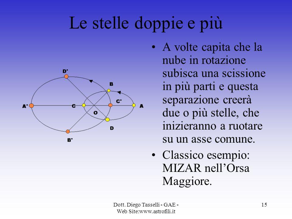 Dott. Diego Tasselli - GAE - Web Site:www.astrofili.it 15 Le stelle doppie e più A volte capita che la nube in rotazione subisca una scissione in più