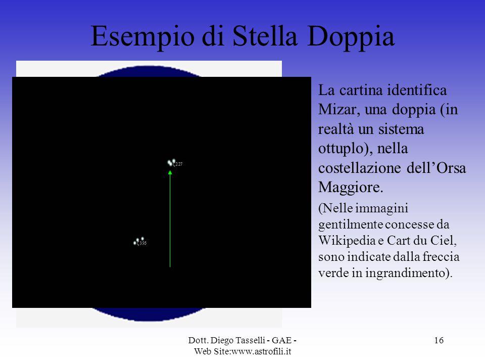 Dott. Diego Tasselli - GAE - Web Site:www.astrofili.it 16 Esempio di Stella Doppia La cartina identifica Mizar, una doppia (in realtà un sistema ottup